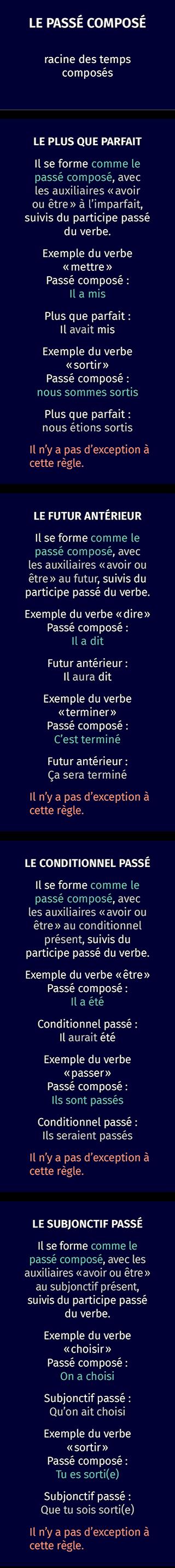 Apprenez La Conjugaison Avec Le Centre Formations Conseils Langues